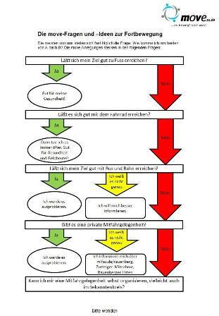 move-Fragen-Schema Seite 1_
